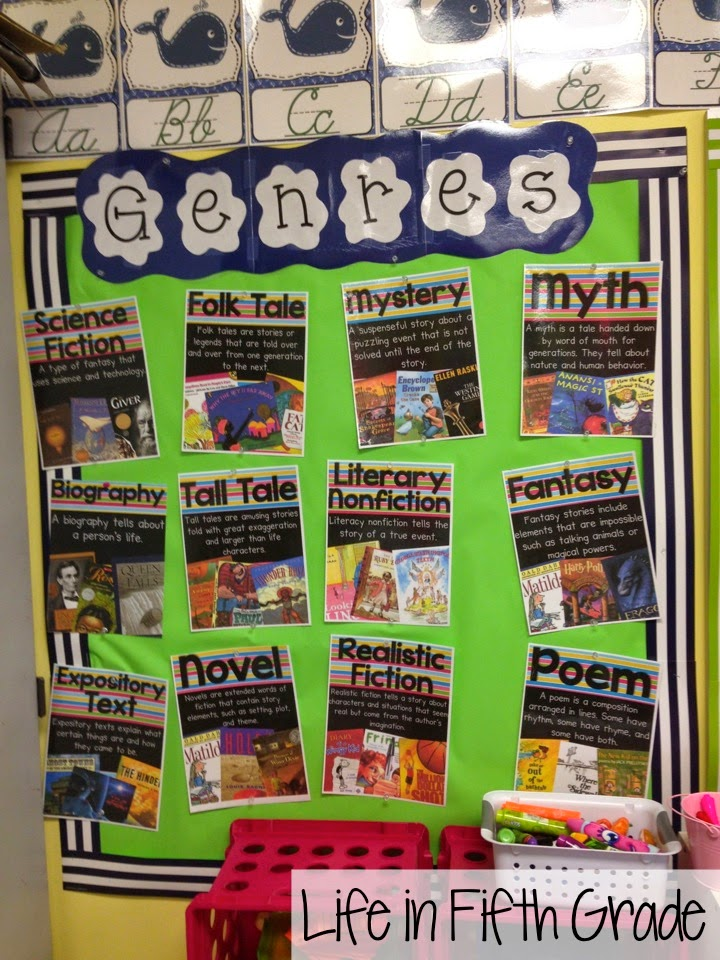 Classroom Setup Ideas For Fifth Grade ~ Classroom design progress update life in fifth grade