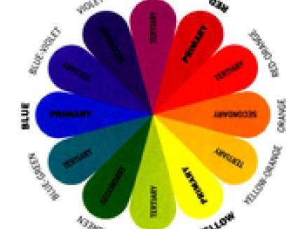 Warna - Warna Terapi