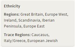 Regions: Great Britain, Europe West, Ireland, Scandinavia, Iberian Peninsula, Europe East