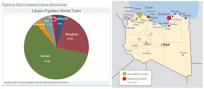 http://4.bp.blogspot.com/-liwxsBFq_t8/UIhe2BB69qI/AAAAAAAAElc/WWSQ5URIQ-Y/s1600/WestPoint_1_LibyaAQvsAS.jpg