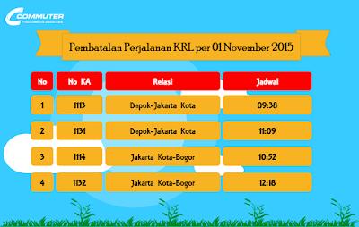 Pembatalan Perjalanan KRL per 01 November 2015