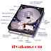 Hard Disk Drive - Some known and unknown facts