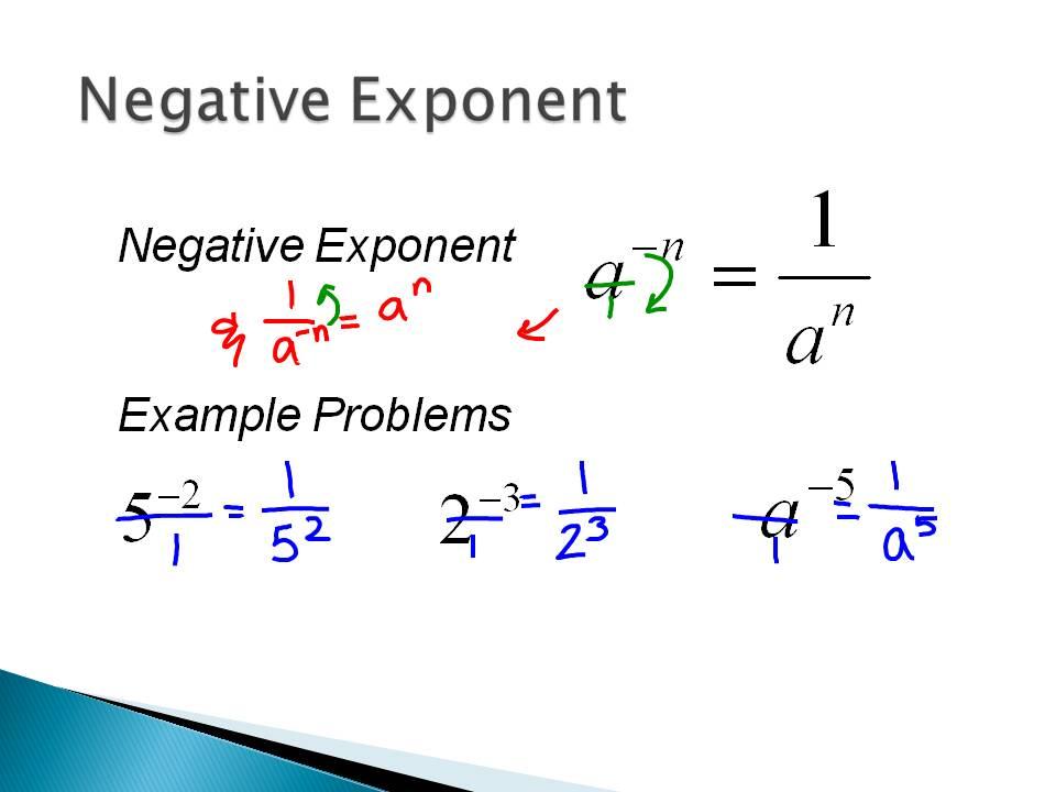 Ms. Hale's Math Page: Algebra 3/28: Zero & Negative Exponents