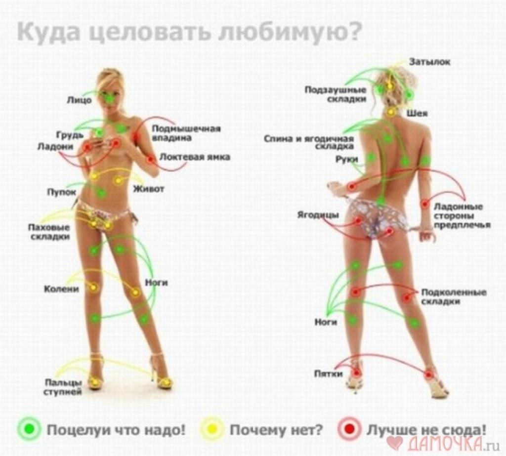 Онлайн тесты на секс фото 642-864