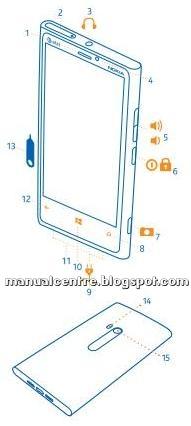Nokia Lumia 920 Layout & Key Button