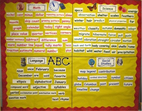 2 Happy Teachers: Content Word Wall