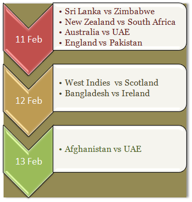 icc cricket world cup 2015 warm up schedule