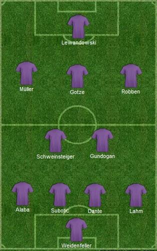 seleção da rodada semi finais champions league 2012-13