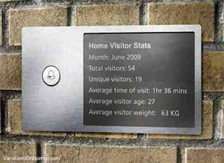 home visitor recoder,Data 7 Design Bell Paling Kreatif