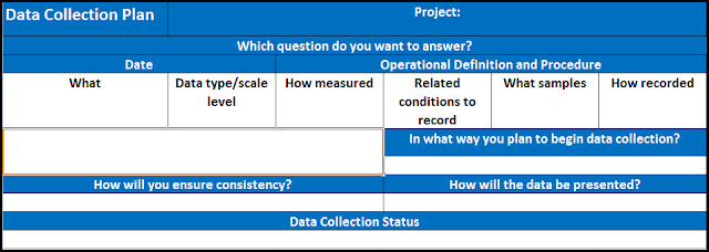 data collection plan six sigma