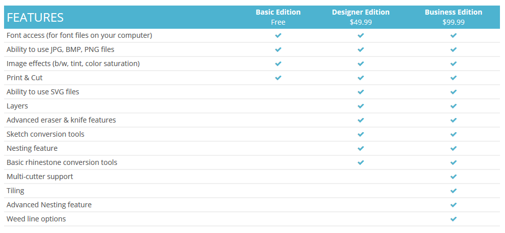 Silhouette Studio Business Edition Vs Designer