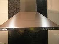 6 claves para la limpieza del acero inoxidable en el hogar - Como limpiar campana acero inoxidable ...