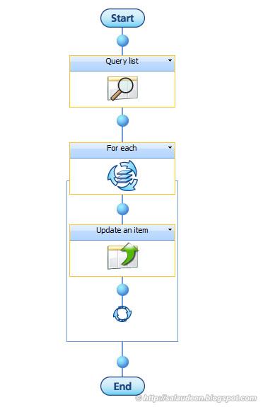 run nintex workflow all items list