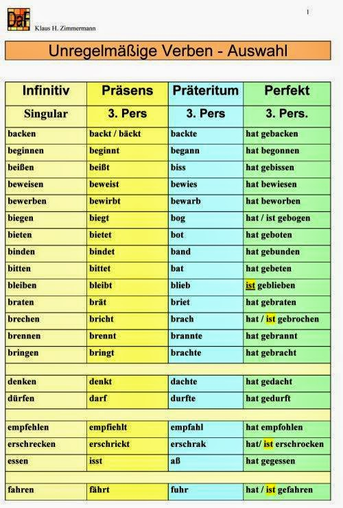 Unregelmäßige Verben