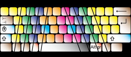 Position+des+doigts+sur+un+clavier.png