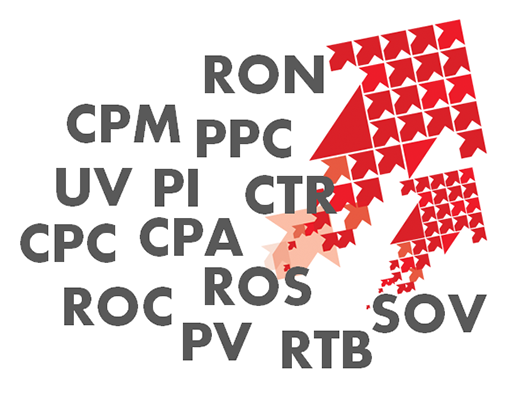 What are the Meaning of UV, PI, PV, CPM, CPC, PPC, CPA, RON, ROC, ROS, SOV, CTR and RTB in Online Advertising ?