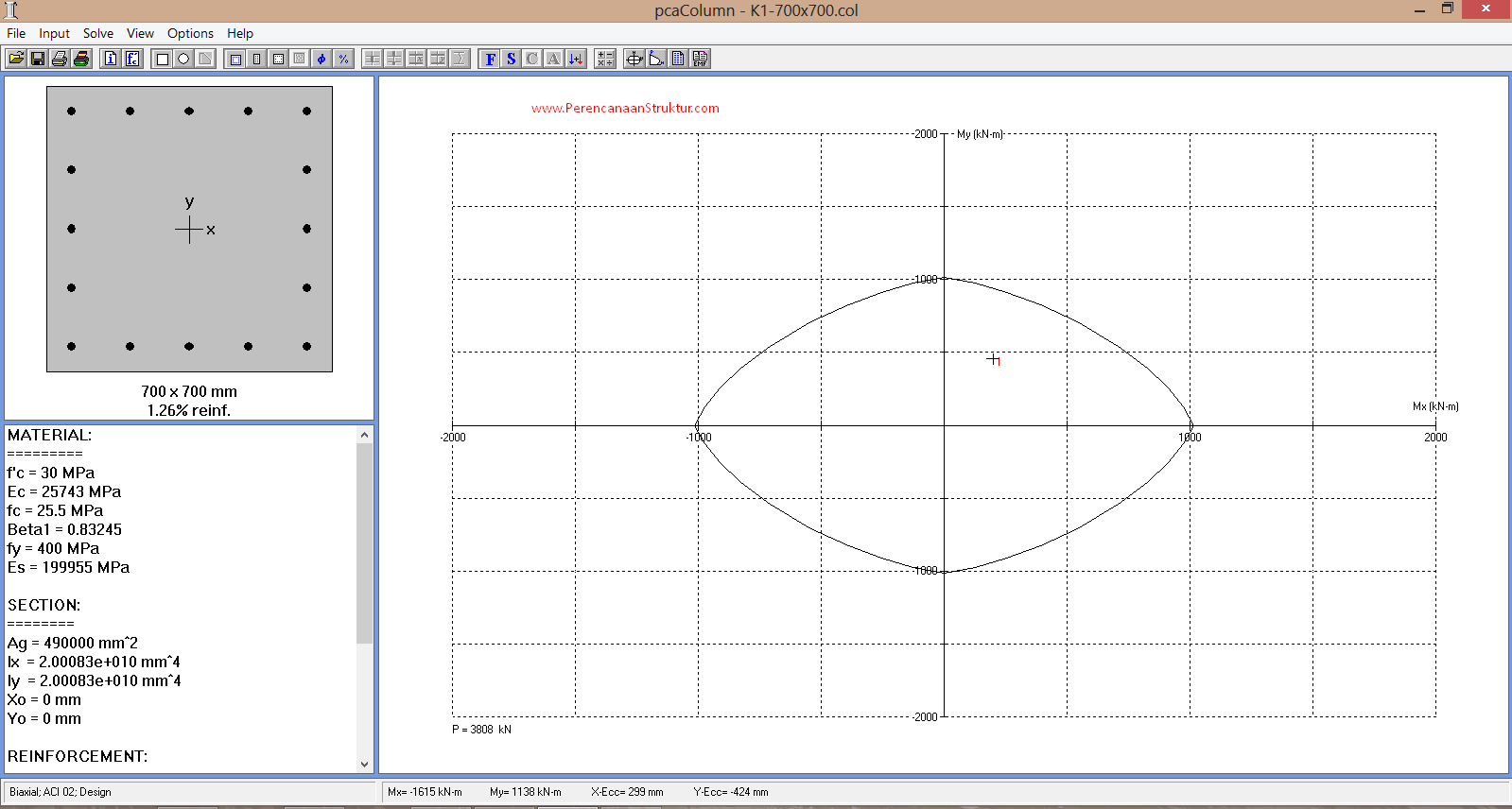 Cara membuat diagram interaksi kolom dengan pca col diagram interaksi kolom ccuart Choice Image