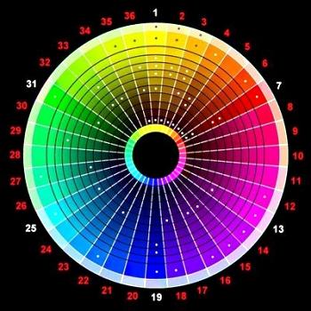 Katanya ini roda misteri warna dan cakra alam semesta, dengan mengetahuinya hidup anda akan 'cemerlang'!