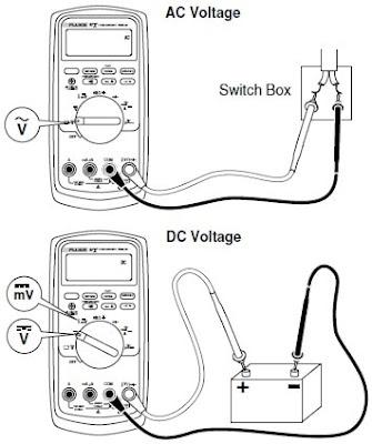 87V Fluke multimeter measuring Ac & Dc voltage set-up