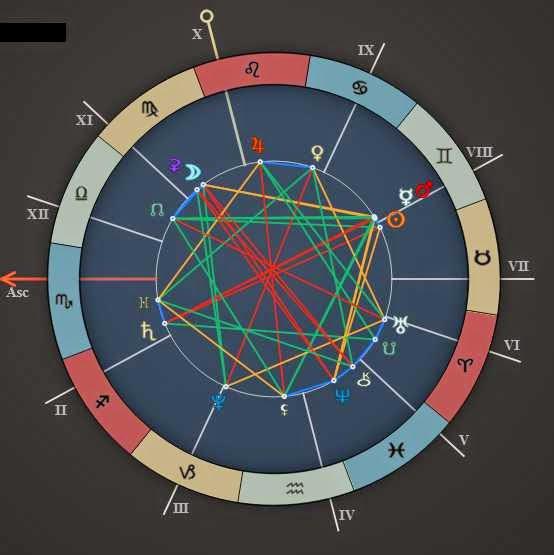 may 26 astrology horoscope prediction