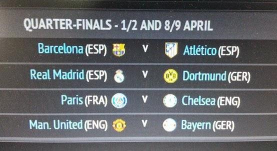Babak Perempat Final Liga Champions 2013-2014