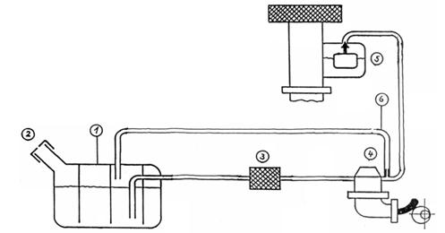 tangki sebagai tempat menampung bensin