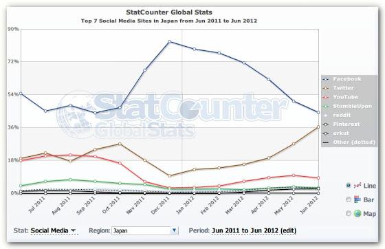 statcounter4