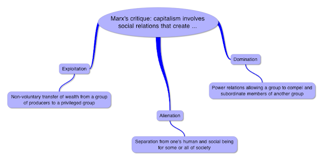 discuss marxist theory of alienation Let's take marx's big critiques of industrial age capitalism, one by one (and   marx claimed, their sense of self-determination dwindled, alienating them  let's  discuss the issues and ideas in the comments — not just defend.