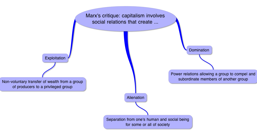 marx do his theories apply In this article, alan woods deals with the main ideas of karl marx and their relevance to the crisis we're passing through today.