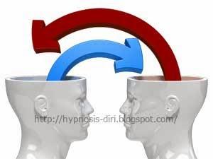Neuro Linguistic Programming (NLP) - Siri 4 : Komunikasi