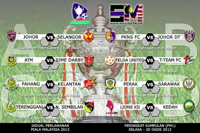 Perlawanan Piala Malaysia 2013 - Perlawanan Pertama 20 Ogos 2013