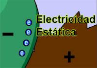 explicacion de la electricidad estática