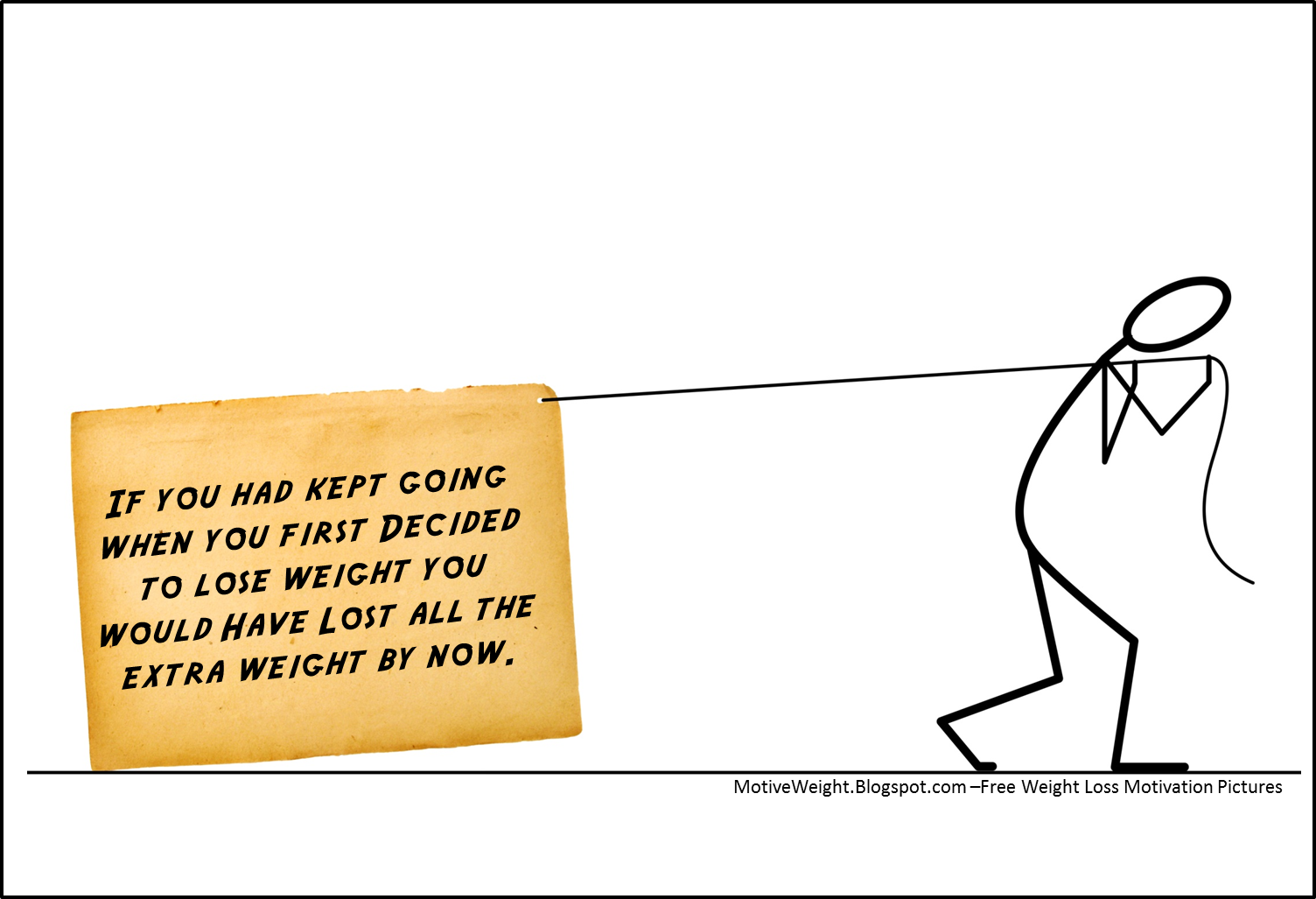 ... : If you had kept going when you first decided to lose weight