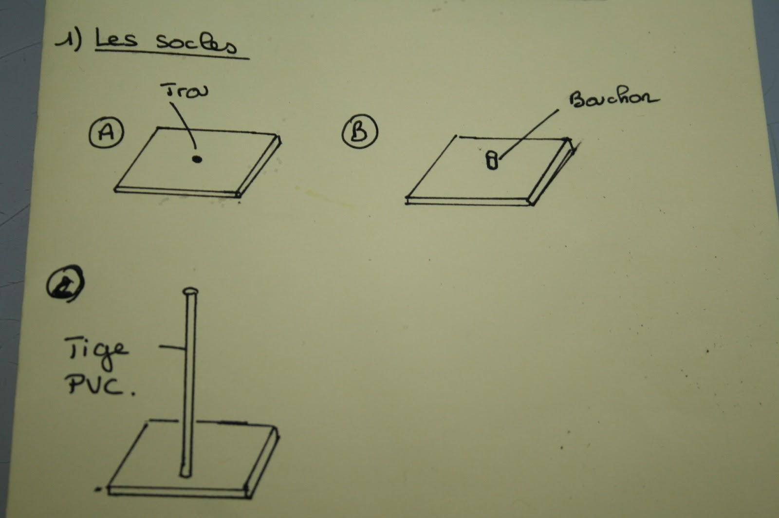 les diy de fishounette juillet 2013. Black Bedroom Furniture Sets. Home Design Ideas