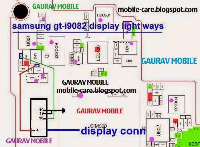 samsung+gt-i9082+display+light+ways+jump