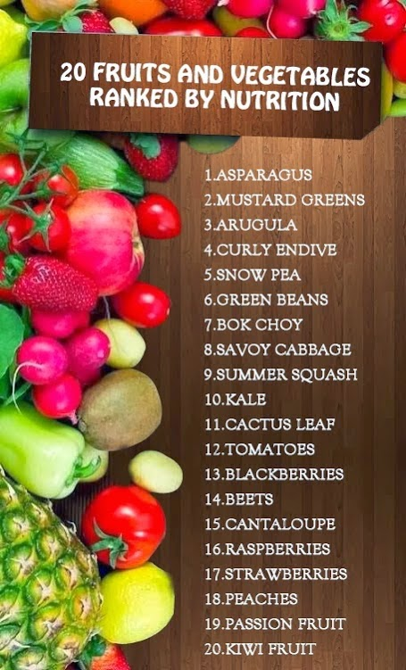 Healthy Fruit and Vegies