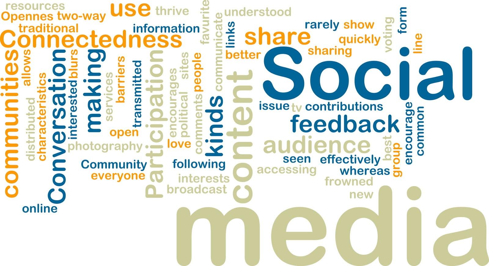 Definition of social media social media
