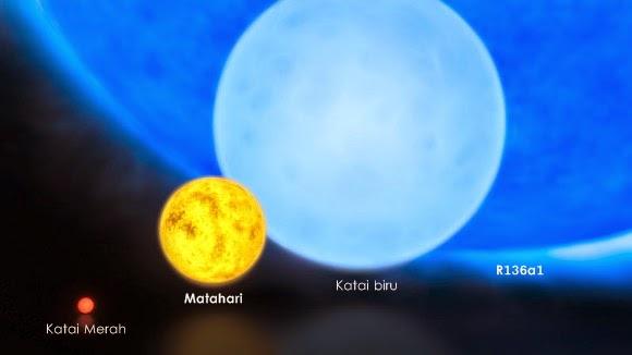 R136a1, Bintang Dengan Massa Terberat yang Diketahui Saat Ini
