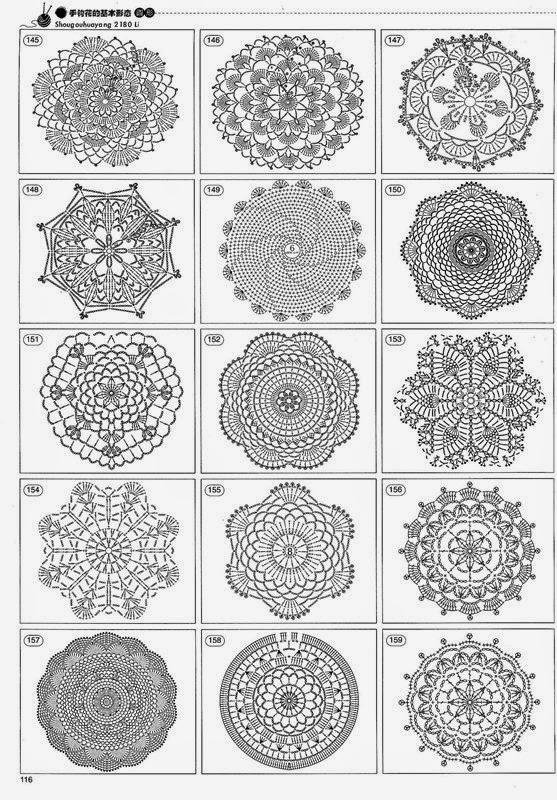 Lanas Oveja Negra: Patrón círculos a crochet