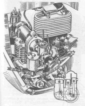 DKW ULd 250
