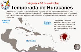 Temporada de Huracanes, 1ro. de Junio al 30 de Noviembre