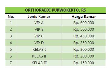 tarif rawat inap RS Orthopedi Purwokerto