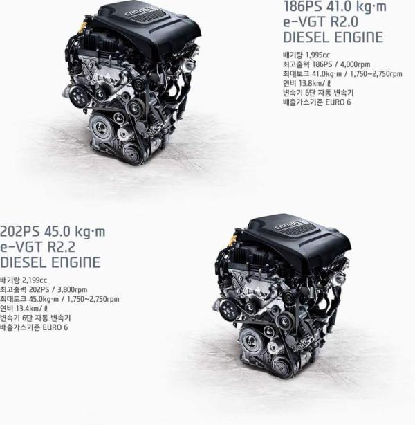 Performa Mesin Hyundai Santa Fe Facelift