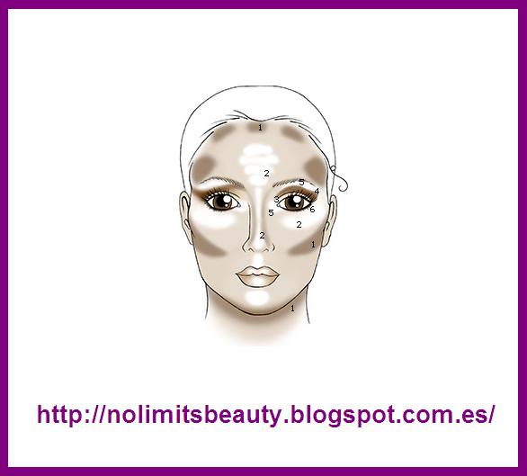 Face contouring - Contorneo del rostro