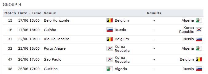World Cup 2014 Group H Matches Fixtures TimeTable