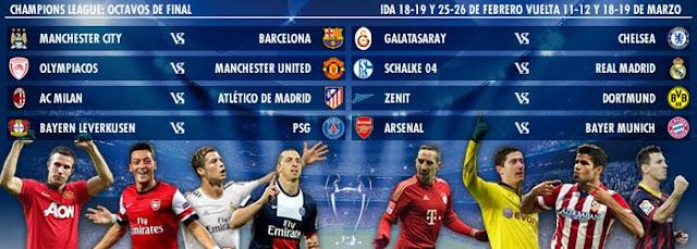 نتائج قرعة دوري ابطال اوروبا، برشلونة وجها لوجه مع مانشستر سيتي