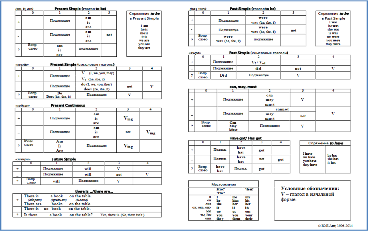 English grammar worksheets for class 6