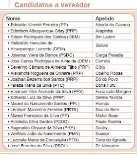 nomes-estranhos-candidatos-pernambuco