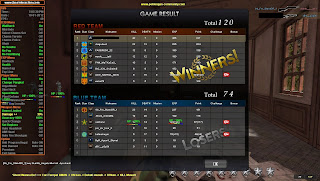 Cheat PB Point Blank Universal Brust Mode 7 Oktober 2012 Terbaru