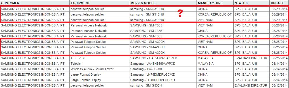 Spesifikasi Samsung SM-A300 (Galaxy Alpha) muncul di GFXBench